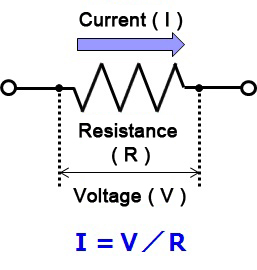 What are current detection resistors (shunt resistors) image