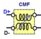 Magnetic coupling between D+ and D- image
