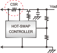 Hot swap circuit