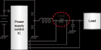DC-DC converter circuit