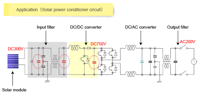 Application (Solar power conditioner circuit)