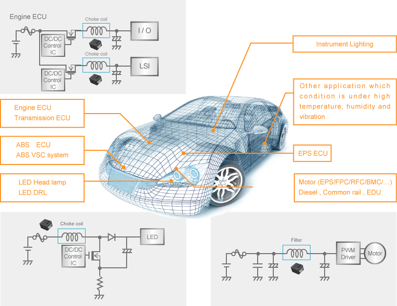 Use Of Power Chip In Car