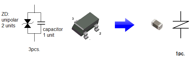 Advantages of replacing Zener diode with Chip Varistor1