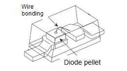 Zener diodes(ZD)
