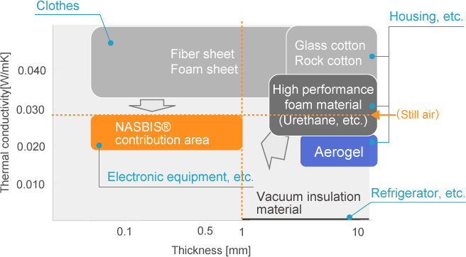 Contribution area of NASBIS image