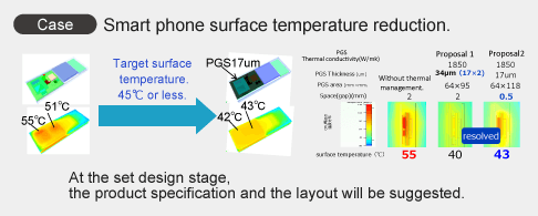 Smart phone surface temperature reduction. image