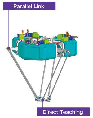파나소닉 델타 로봇