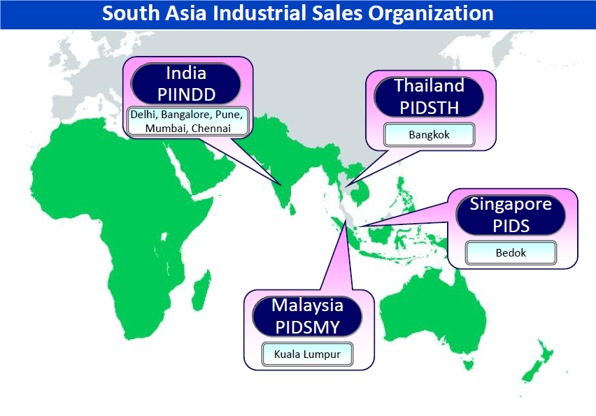 Company Profile - Industrial Devices & Solutions Asia